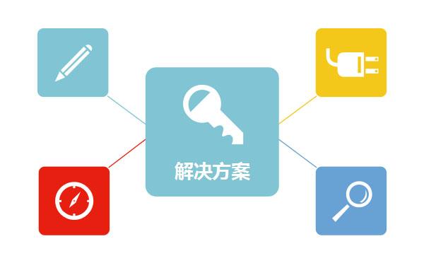 网站建设各行业解决方案